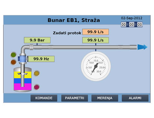 Automation of pumping station and wells in Straza