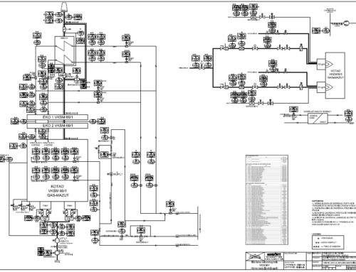 Main design for hot water boiler automation Macedonia