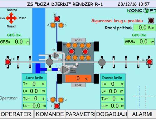 Rendžer zalivni sistemi u Bačkoj Topoli i Novom Itebeju